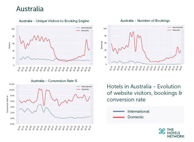Graphs_banner_Australia