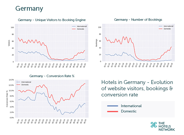 Graphs_banner_Germany